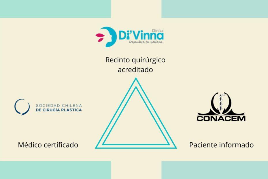 ¿Qué Es La CONACEM Y Por Qué Su Cirujano Especialista Debe Tener Este Certificado?